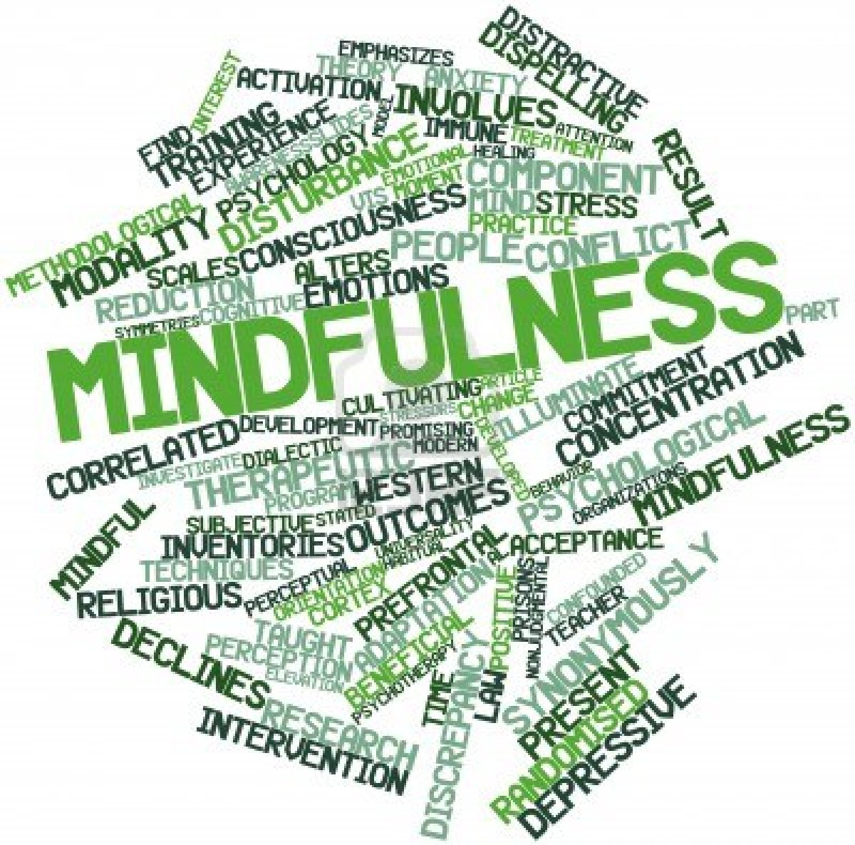 Mindfulness - Van Mind full naar Mindful (3)